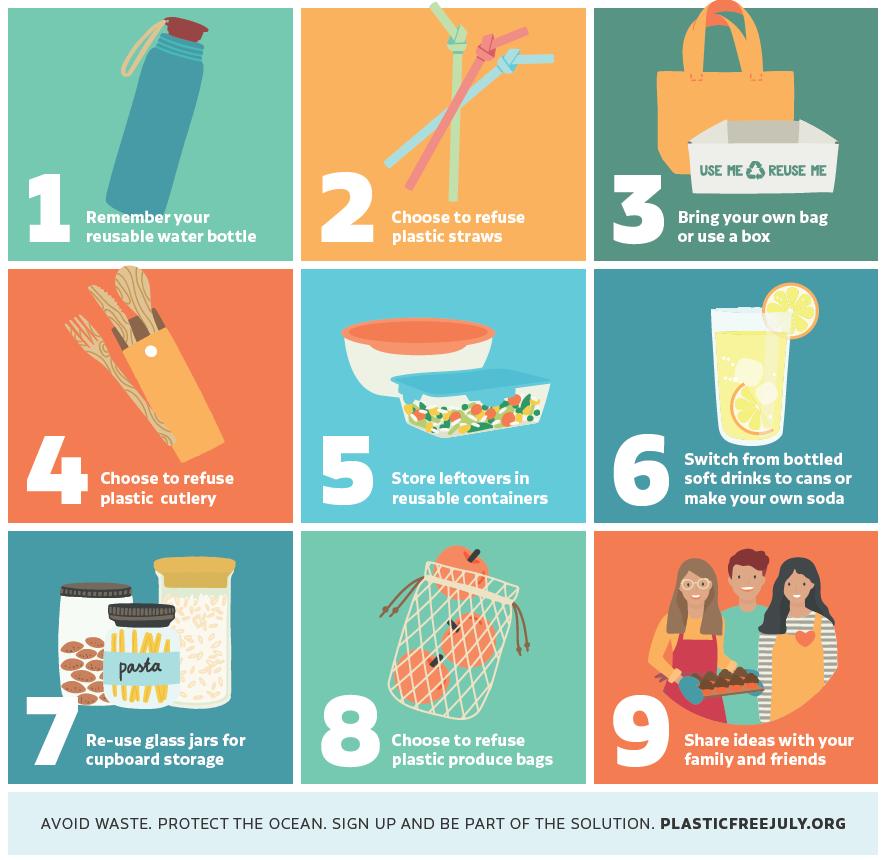 9 Tips to go plastic free